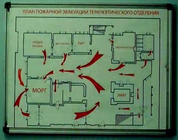 План эвакуации из больницы